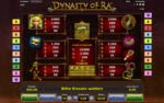 Gewinnplan Dynasty of Ra
